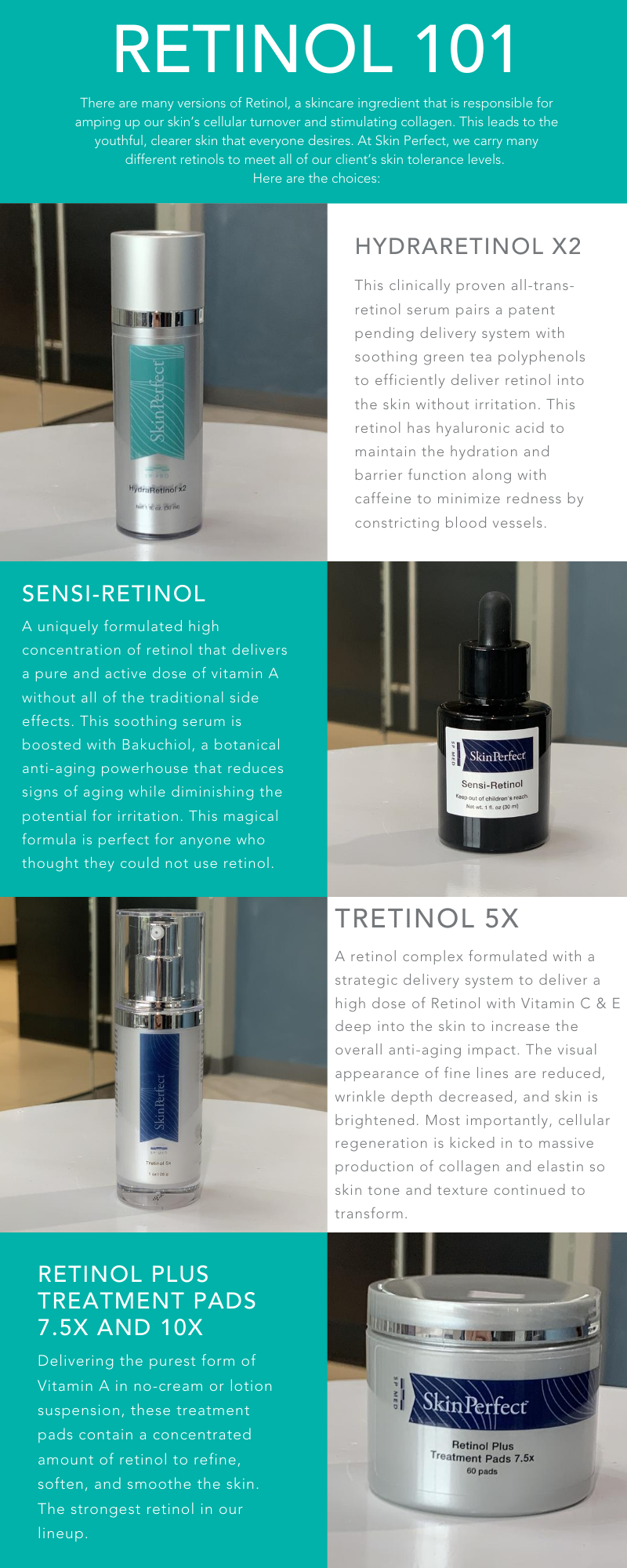 Image of Retinol 101 Infographic